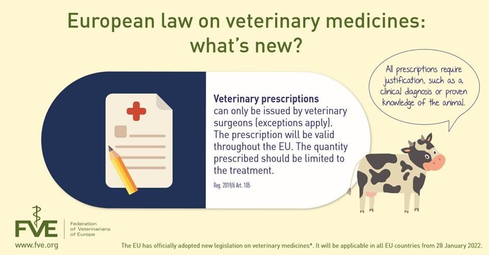 EU regels diergeneesmiddelen - wat verandert er